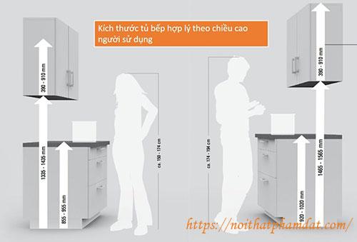 Chiều cao tủ bếp theo chiều cao người sử dụng
